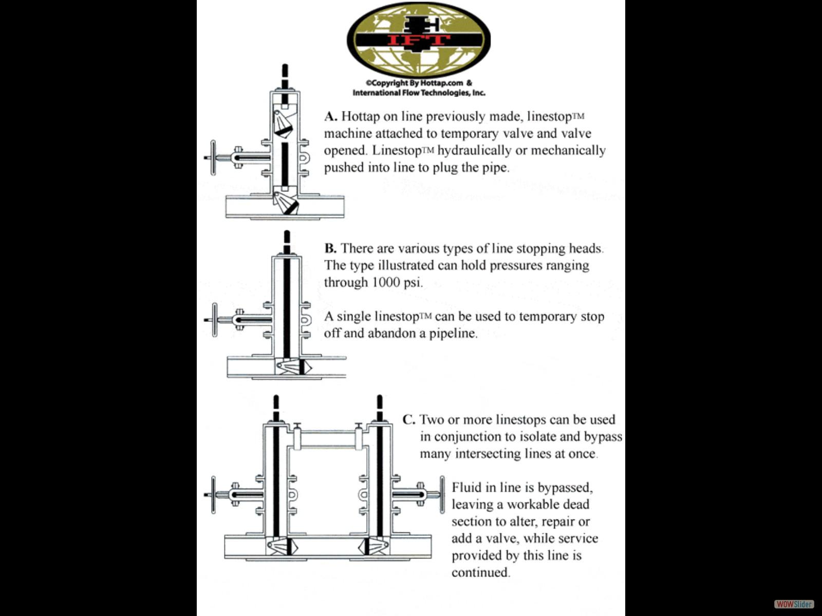 Underground Systems - IFT